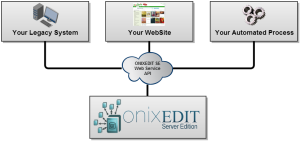 ONIXEDIT Server Open Architecture WebService API